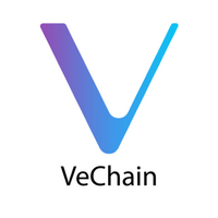 仮想通貨Vechain(VEN)が中国大手保険会社PICCと提携!