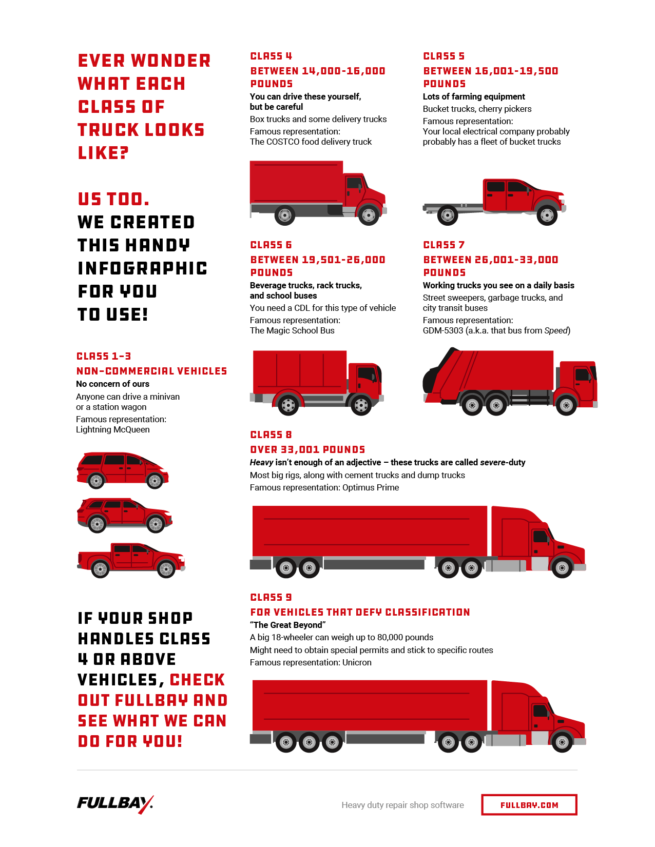Essential Guide To Truck Classification Classes 1 Through 9
