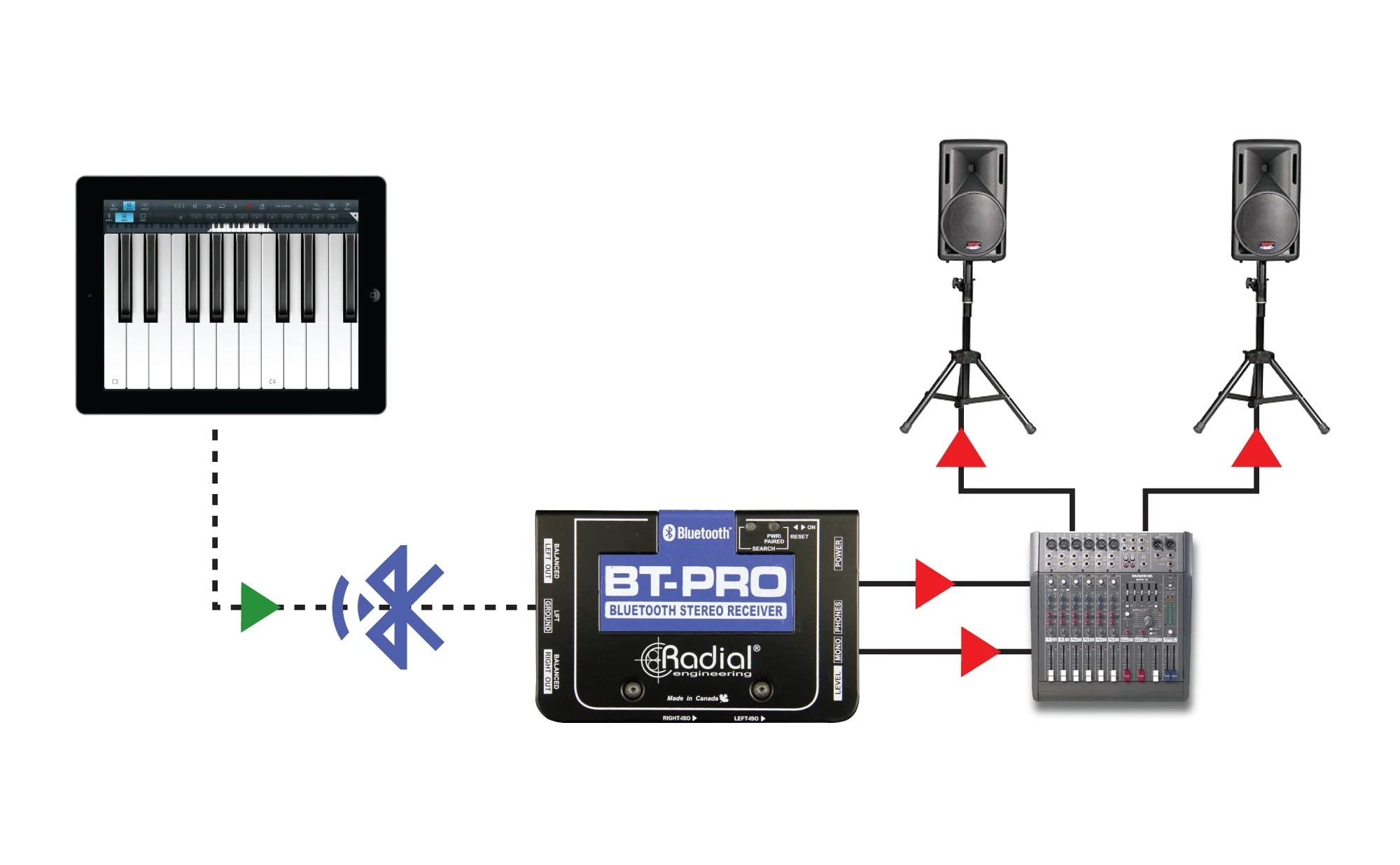 Radial Engineering Bt Pro Bluetooth Wireless Receiver With