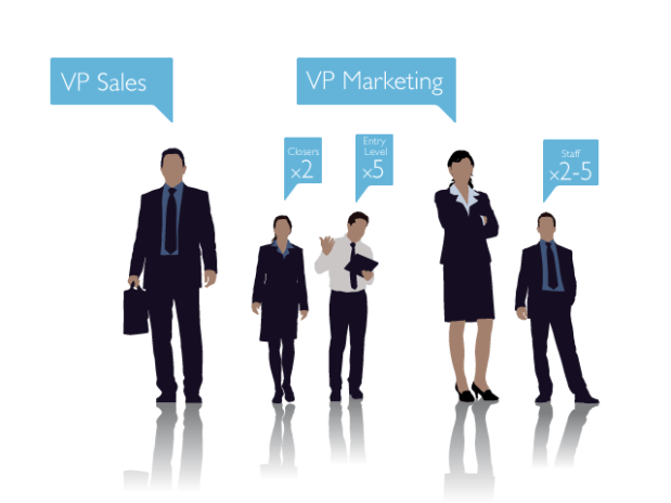 Sales+And+Marketing+Agency