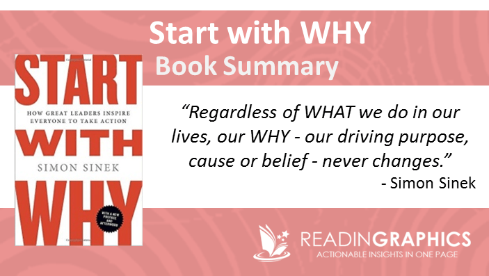 start with why, reading graphic