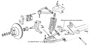 HubtoHub Mustang II IFS front suspension, Hub to Hub IFS,