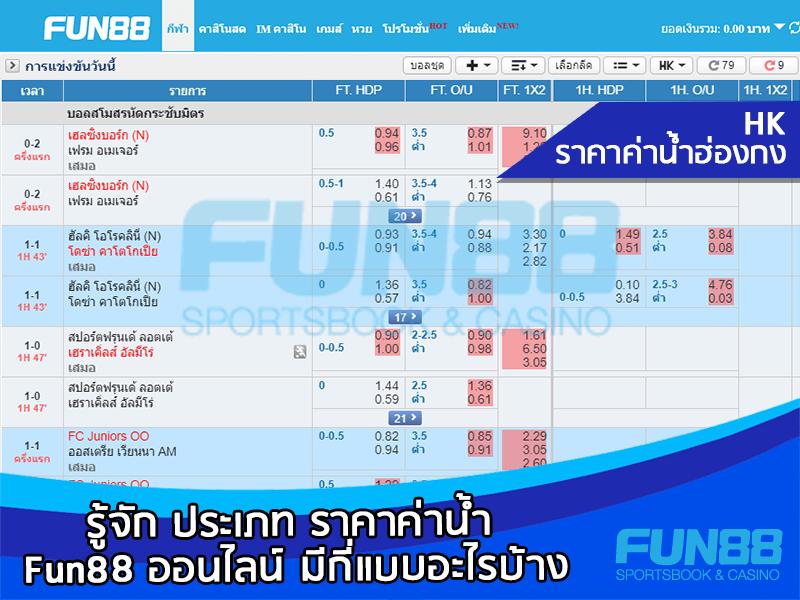 ราคาค่าน้ำฮ่องกง Fun88