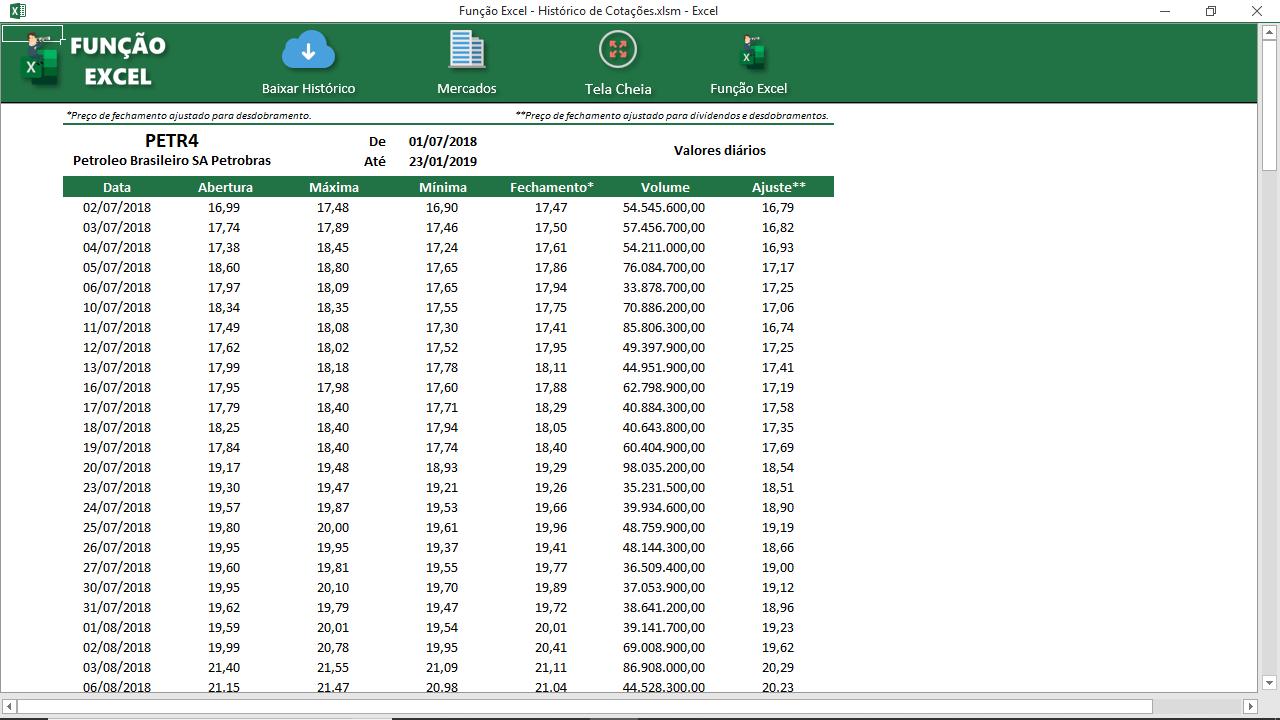 Histórico De Cotações Função Excel