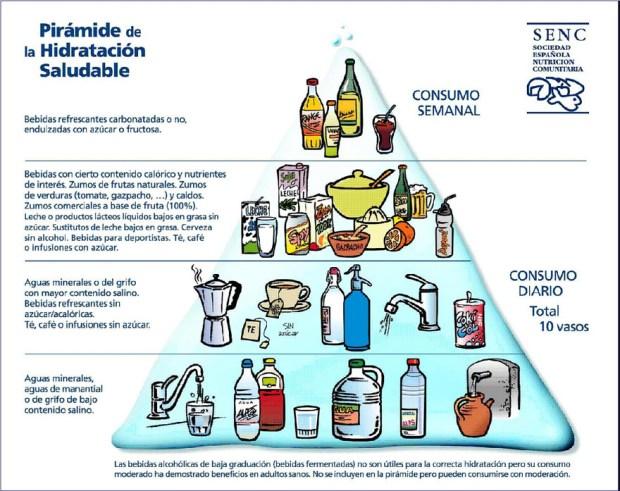 Alimentos y bebidas hidratantes