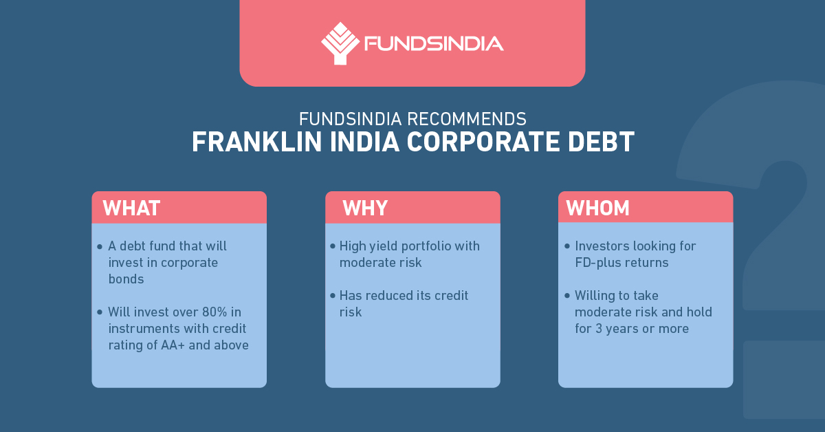 FundsIndia Recommends: Franklin India Corporate DebtInsights