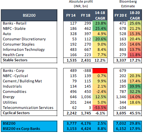 FundsIndia Views: 2019 – Equity and debt outlookInsights