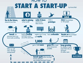 howto startup