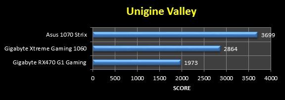 valleyc