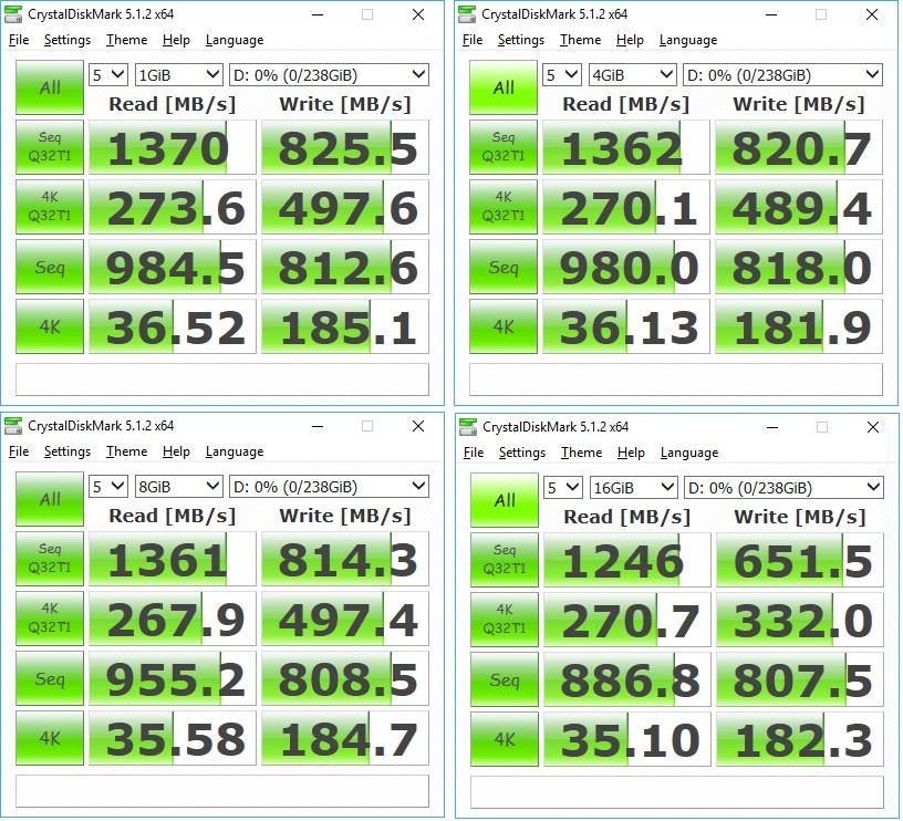 ADATA XPG SX7000 M 2 PCIE Gen3x4 256GB SSD Review - Page 4