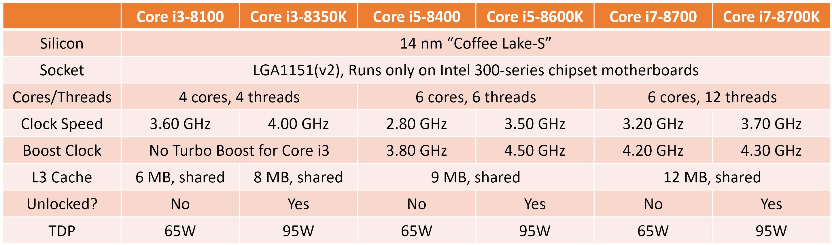 coffee_lake_s