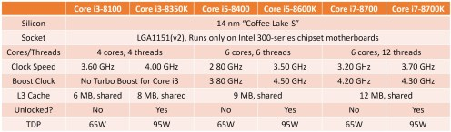 coffee_lake_s
