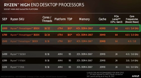 threadripper_comparison
