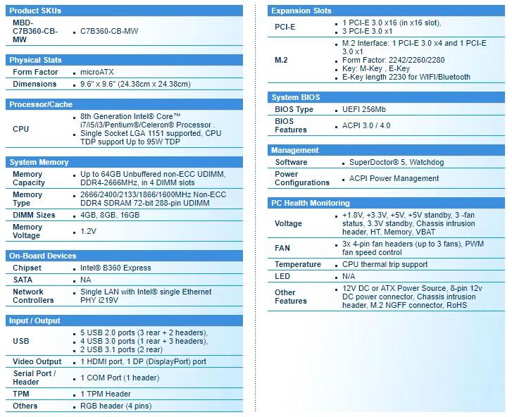 SuperMicro C7B360-CB-MW Intel Coffee Lake Motherboard Review