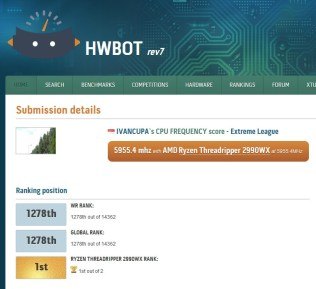 hwbot_2990WX