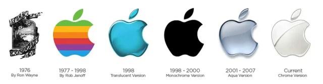 apple-logo-history-FSMdotCOM