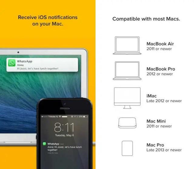 notifyr-ios-notifications-mac-FSMdotCOM