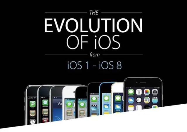 The-Evolution-of-iOS-1-FSMdotCOM