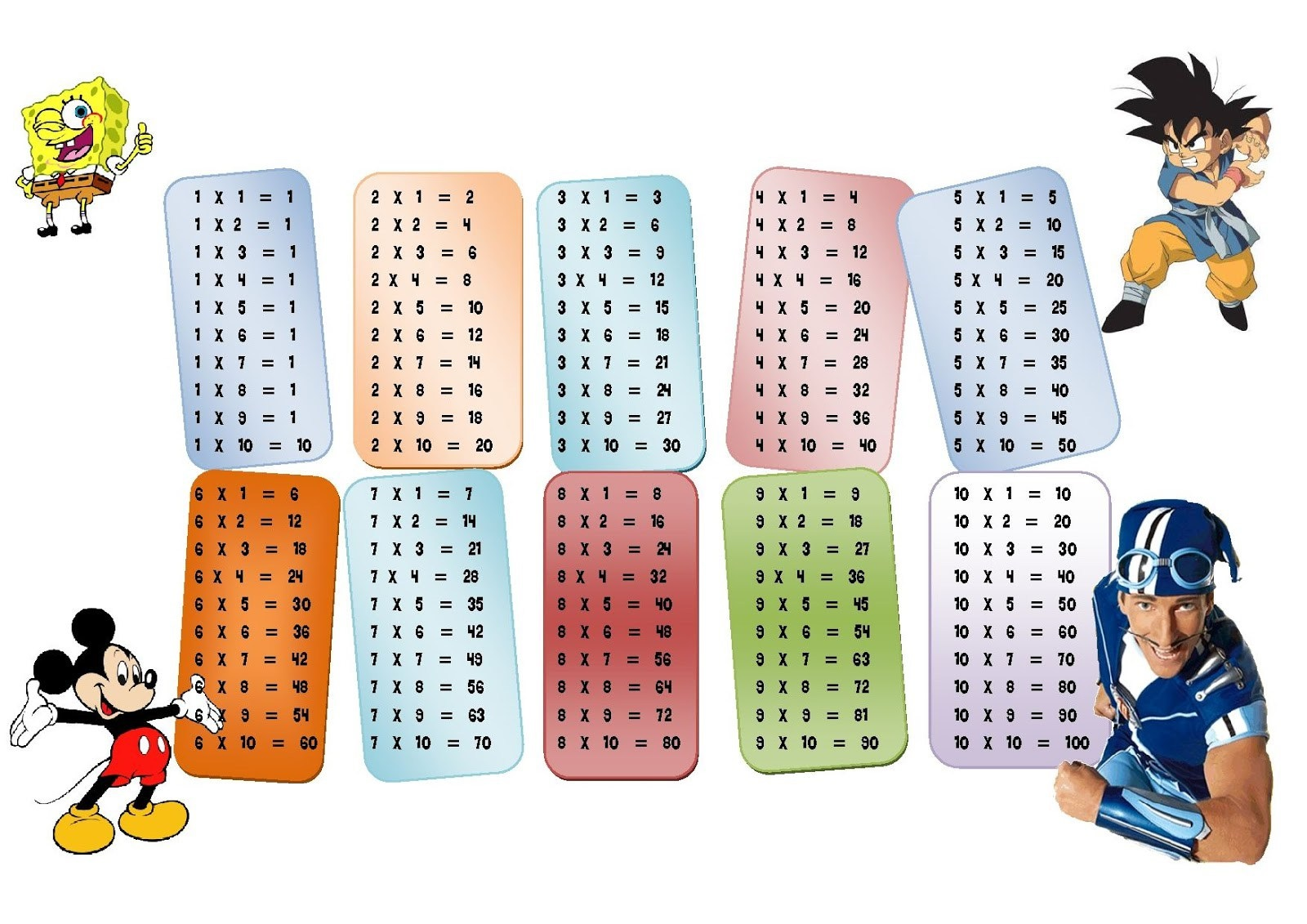 Multiplication Table 1 10 Printable 1 Preschool And