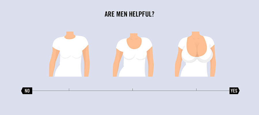 Interesting Facts About Life - When are men most helpful