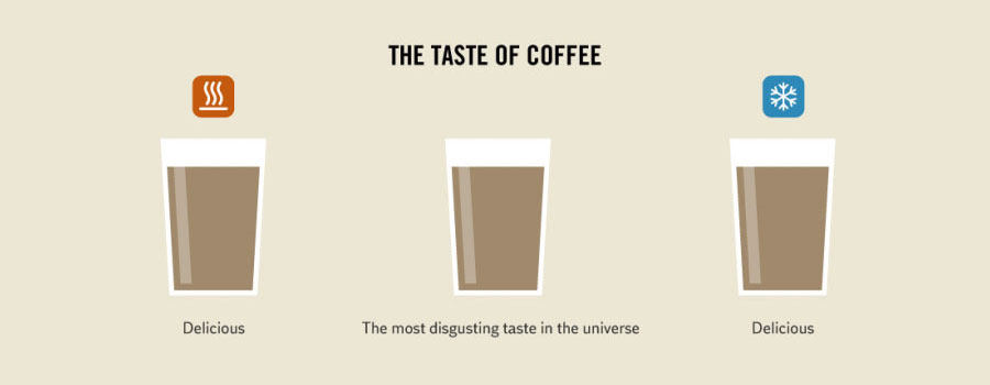 Amazing Facts About Life - The taste of coffee with temperature