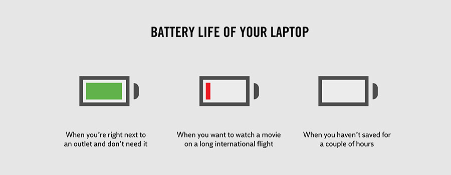 Crazy Facts About Life - How battery life of your laptop actually works