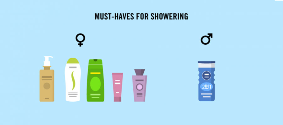 Interesting Facts About Life - Shampoo choices for men and women