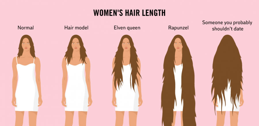 Strange & Weird Facts About Life - What does a woman's hair length say about her