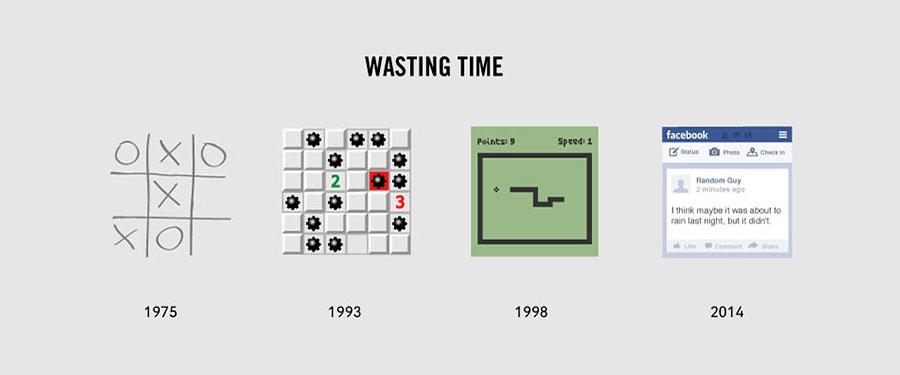 Strange & Weird Facts About Life - Wasting time: Before and now