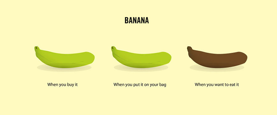 Funny Facts About Life - Everytime when I want to eat banana