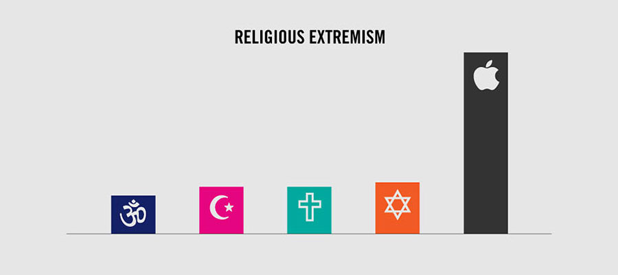 Funny Facts About Life - Religious extremism