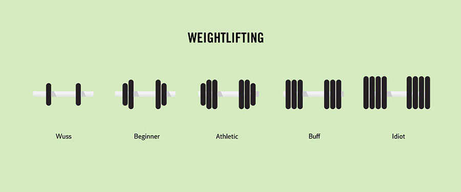 Crazy Facts About Life - Weightlifting
