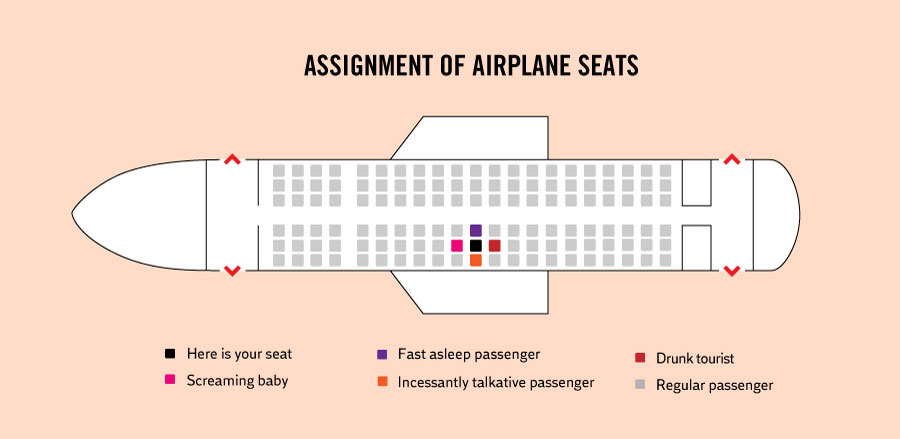 Funny Facts About Life - Every single time of airplane