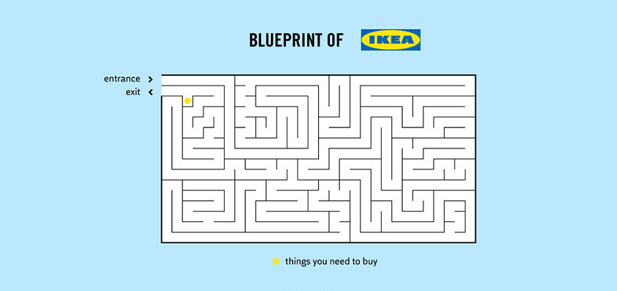 Crazy Facts About Life - Blueprint of IKEA