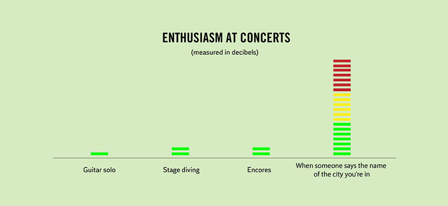 Amazing Facts About Life - Enthusiasm at concerts