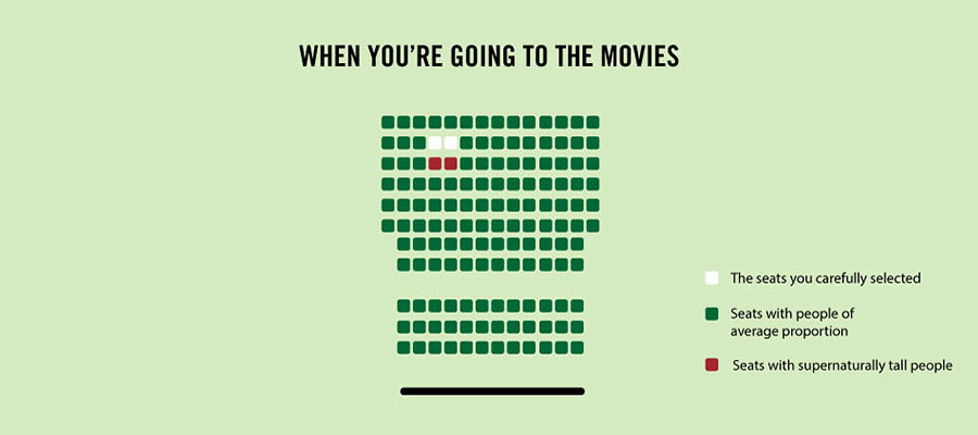 Strange & Weird Facts About Life - When you are going to the movies