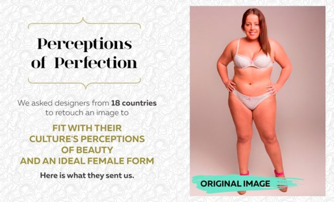 Perceptions of Perfection Across Countries
