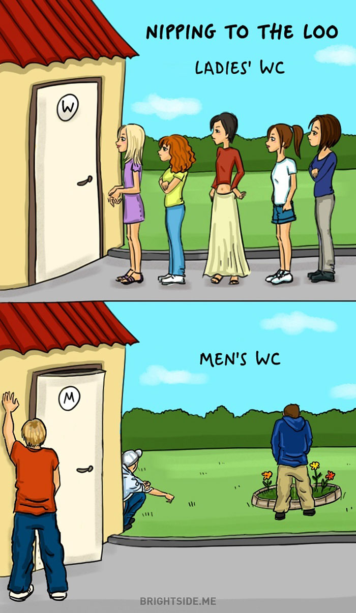 Men and Women Differences