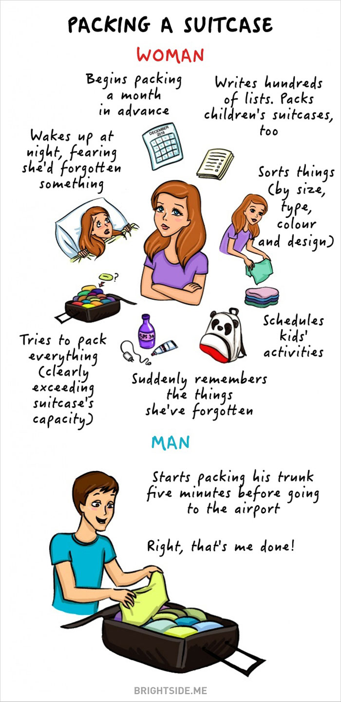 Difference Between Male and Female