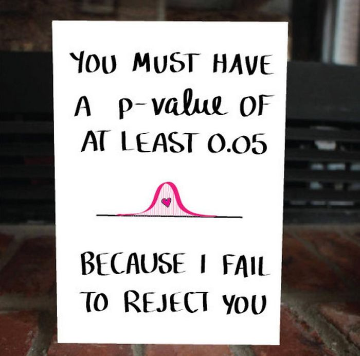 Valentine's Day Card Messages - You must have a P-value of at least 0.05, because I fail to reject you