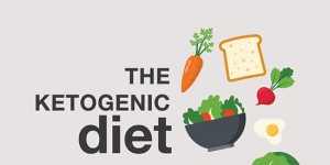 Why Is Keto Diet Popular Despite Negative Rumors?