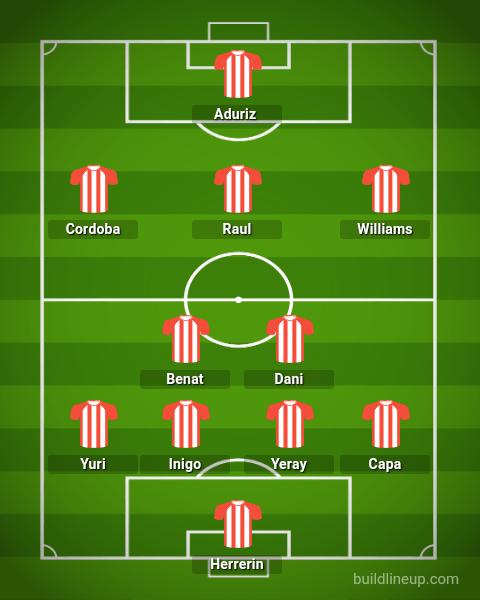 Compro probable Bilbao
