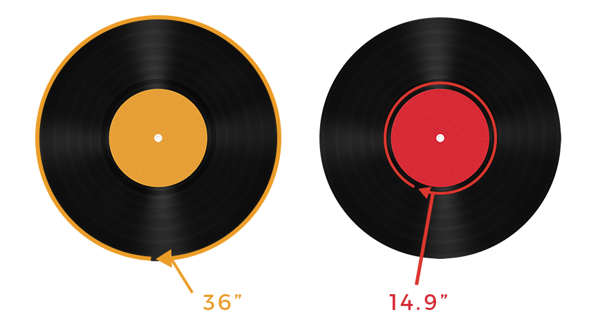 Vinyl 101: How to Prepare Your Audio for Vinyl » Furnace