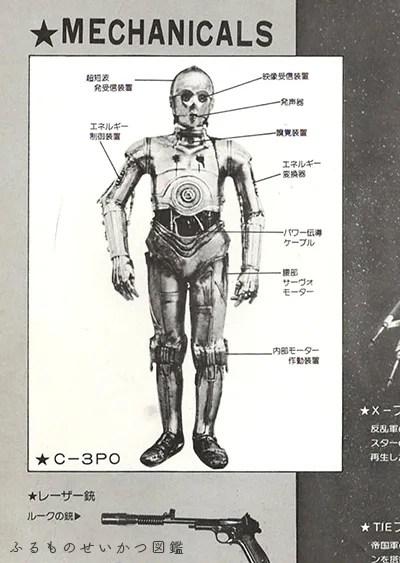 スターウォーズのパンフレットC-3poの説明は細かくオモシロイ