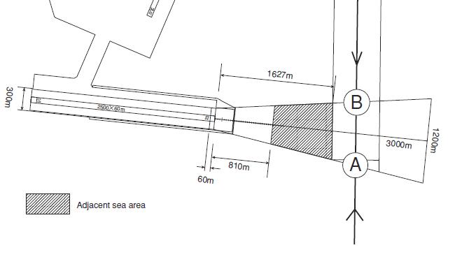 D滑走路(RWY05 / RWY23)