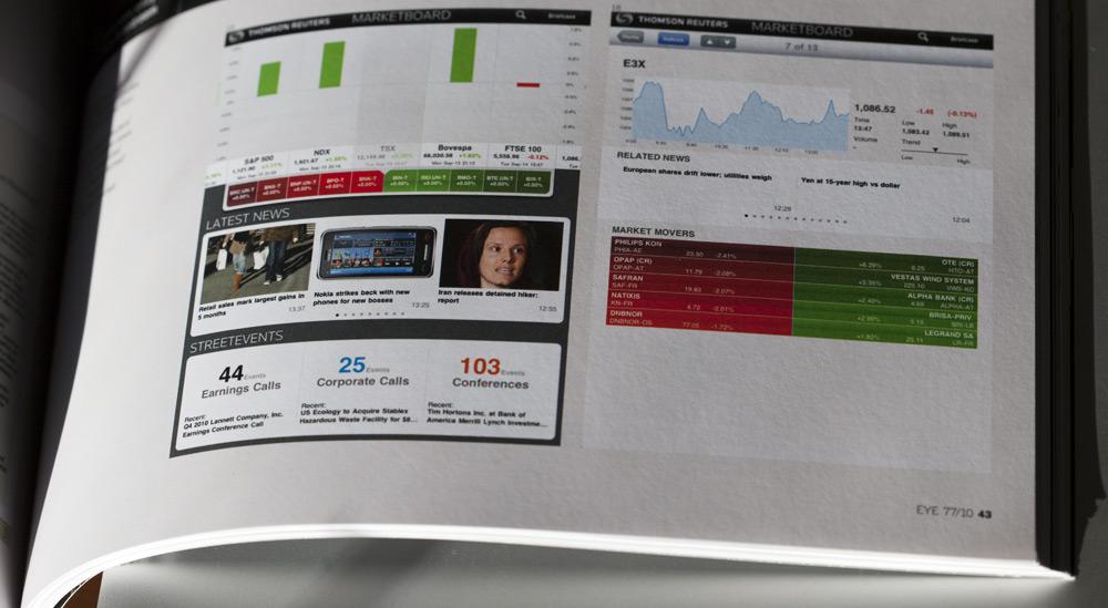 Eye Magazine - Marketboard app review