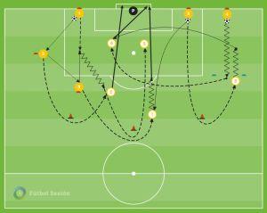 Ejercicio de fútbol para trabajar la velocidad de desplazamiento