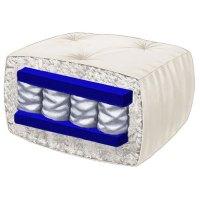 9 Full Size Pocket Coil Futon Bed Mattress