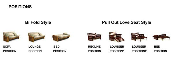 Futon Frame Positions