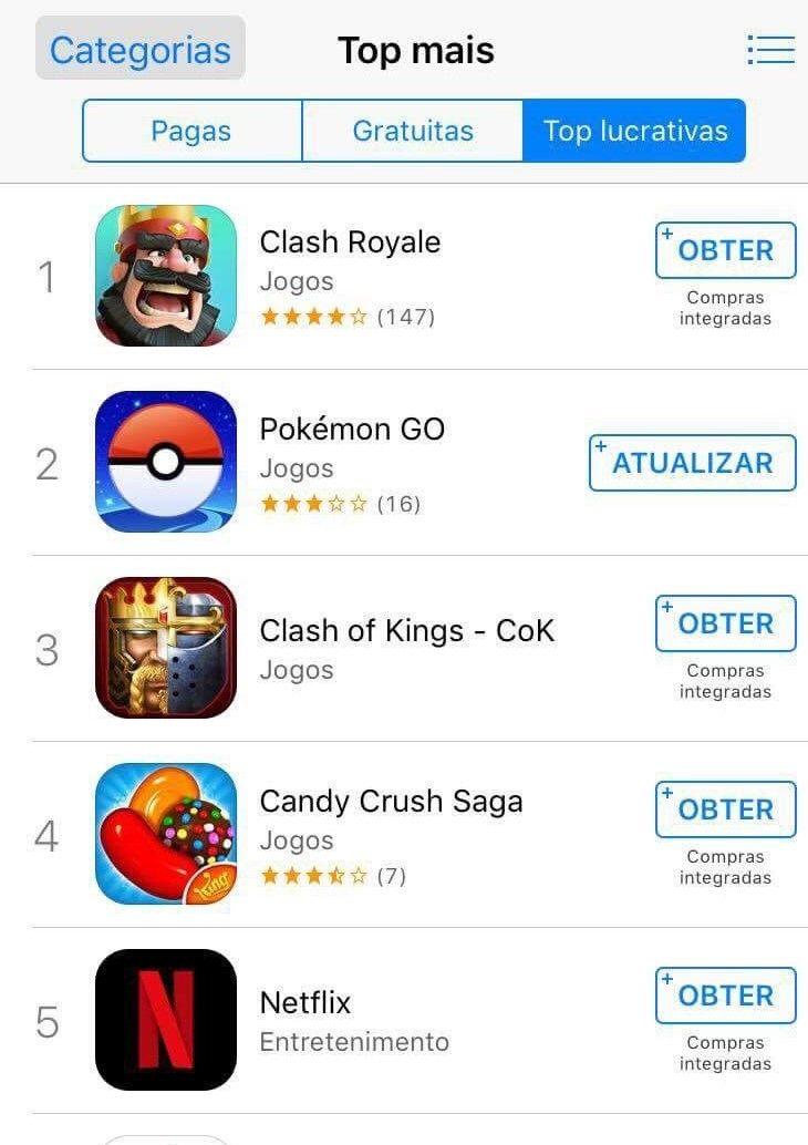 Netflix iOS - Top aplicações rentáveis